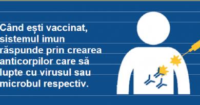 Prevenție. Protecție. Imunizare. Săptămâna Europeană a Vaccinării (26.04-02.05.2021)